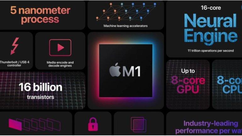 M1'li MacBook, MacBook Pro'yu ezdi