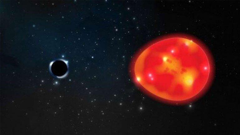 Dünyaya en yakın kara delik