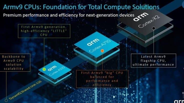 ARM'nin yeni işlemcisi: İşte ARMv9