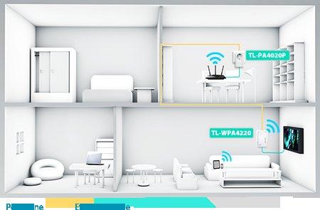 Katlı evlerde Wi-Fi nasıl sağlanır?